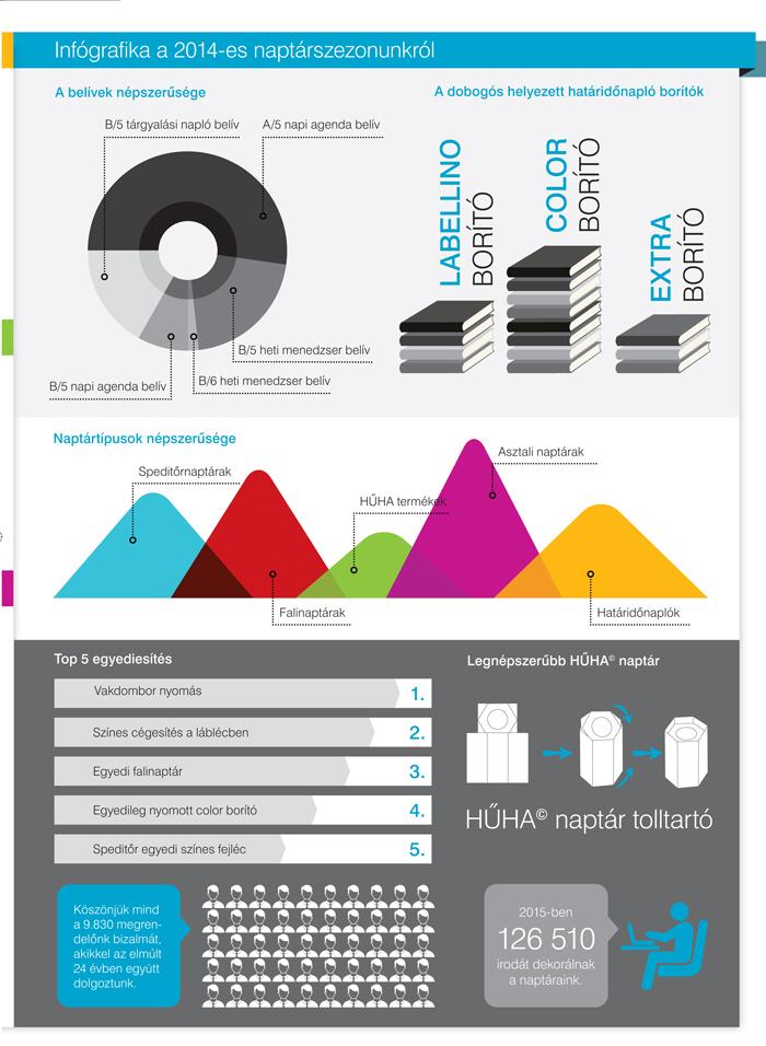 infografika_web_2014_naptarszezon-Media-Press